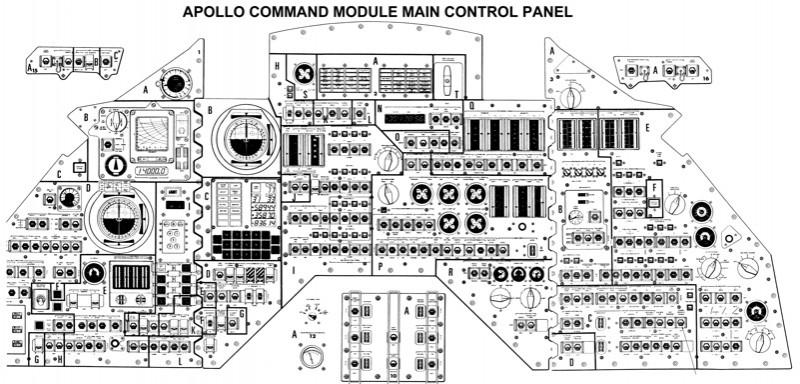 Lunar lander control panel