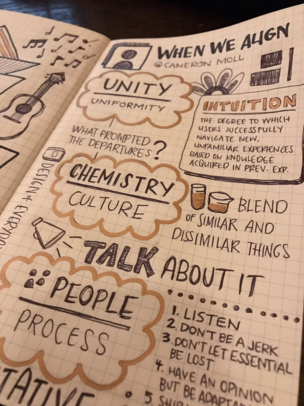 Courtney Maya George sketchnote of Cameron's opening keynote at Clarity