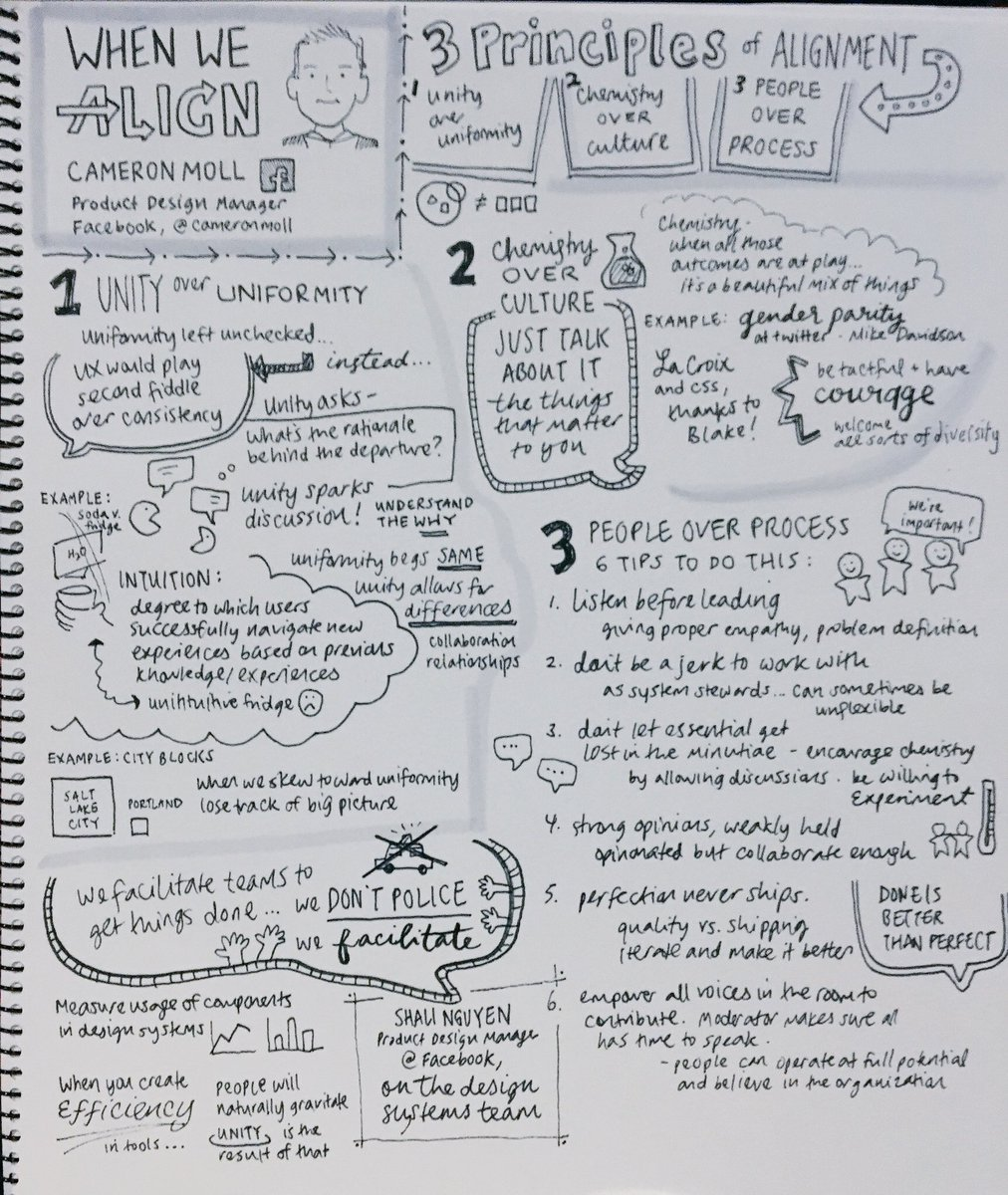 Cindy Chang sketchnote of Cameron's opening keynote at Clarity Conf 2017